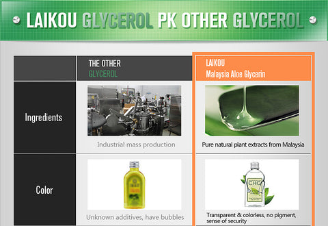 Organic Malaysia Aloe Cold Pressed Glycerin - trendyoutdoordealsstore.com