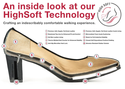 Ara HighSoft Technology