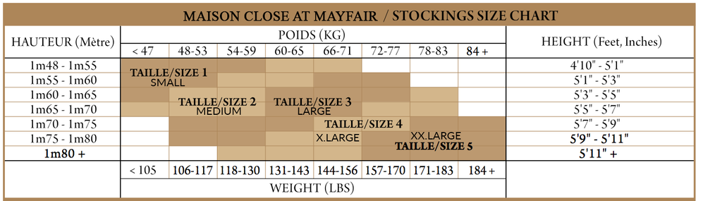 Maison Close Stockings sizing chart at Mayfair Stockings