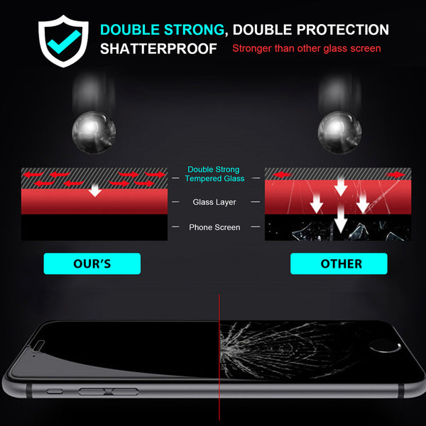 iPhone 8 Plus & iPhone 7 Plus Tempered Glass Screen Protector Tough on Double Strong