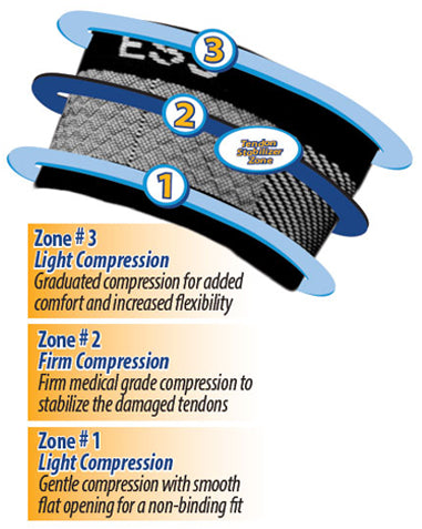 tennis elbow compression
