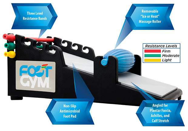features of the foot gym