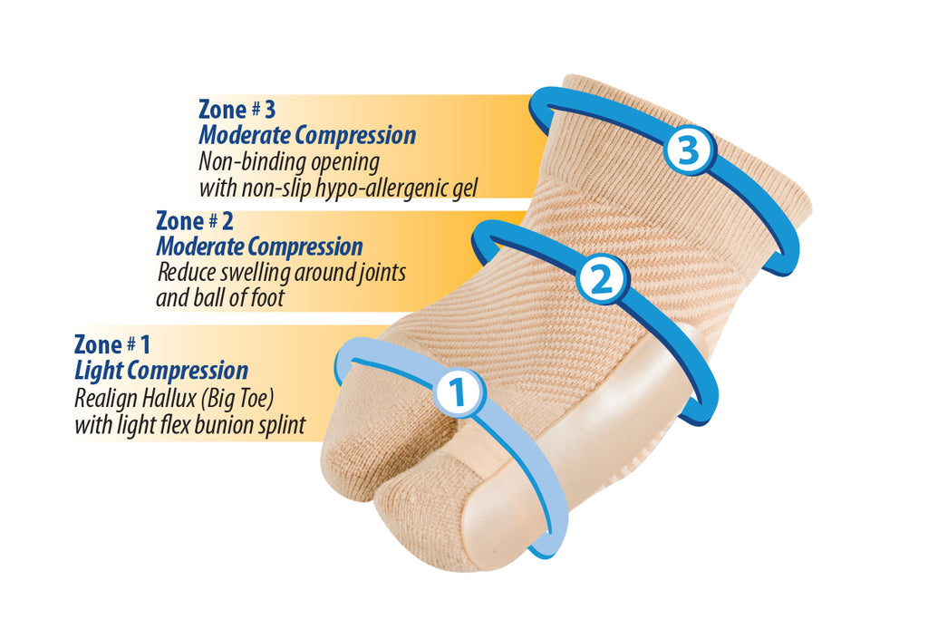 HV3 Bunion Bracing Sleeve