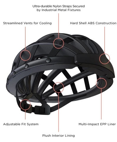 CAIRBULL Ultralight Folding Breathable Cycling Climbing Skiing Helmet - GoGetThings
