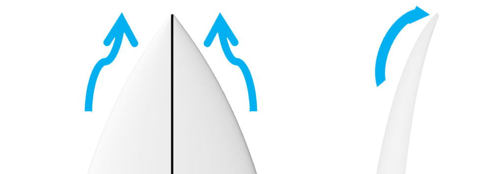 How-To-Choose-A-Surfboard-Nose-Tweaks-To-Your-Nose