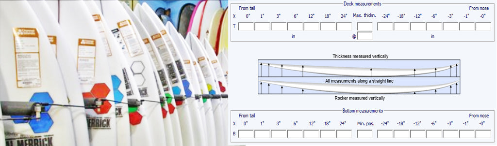 How-To-Choose-A-Surfboard-Rails-and-Deck-Stock-Board-vs-Custom-Board