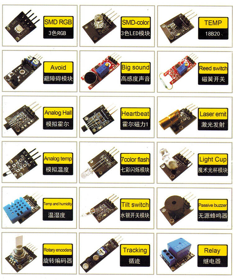 Ultimate 37 in 1 Sensor Modules Kit for Arduino & MCU Raspberry pi - eElectronicParts