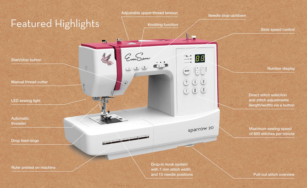 Eversewn Sparrow 20 Sewing Machine, local pick up only