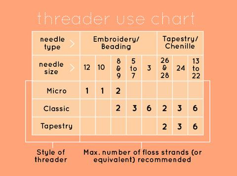 Kiriki Needle Threader