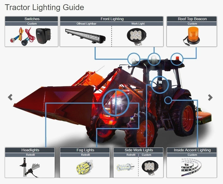 Big Space Led Tractor Lights