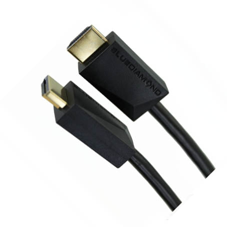 HDMI TO HDMI CABLE 25FT 4K FT6 CL3 IN-WALL OR IN-CEILING