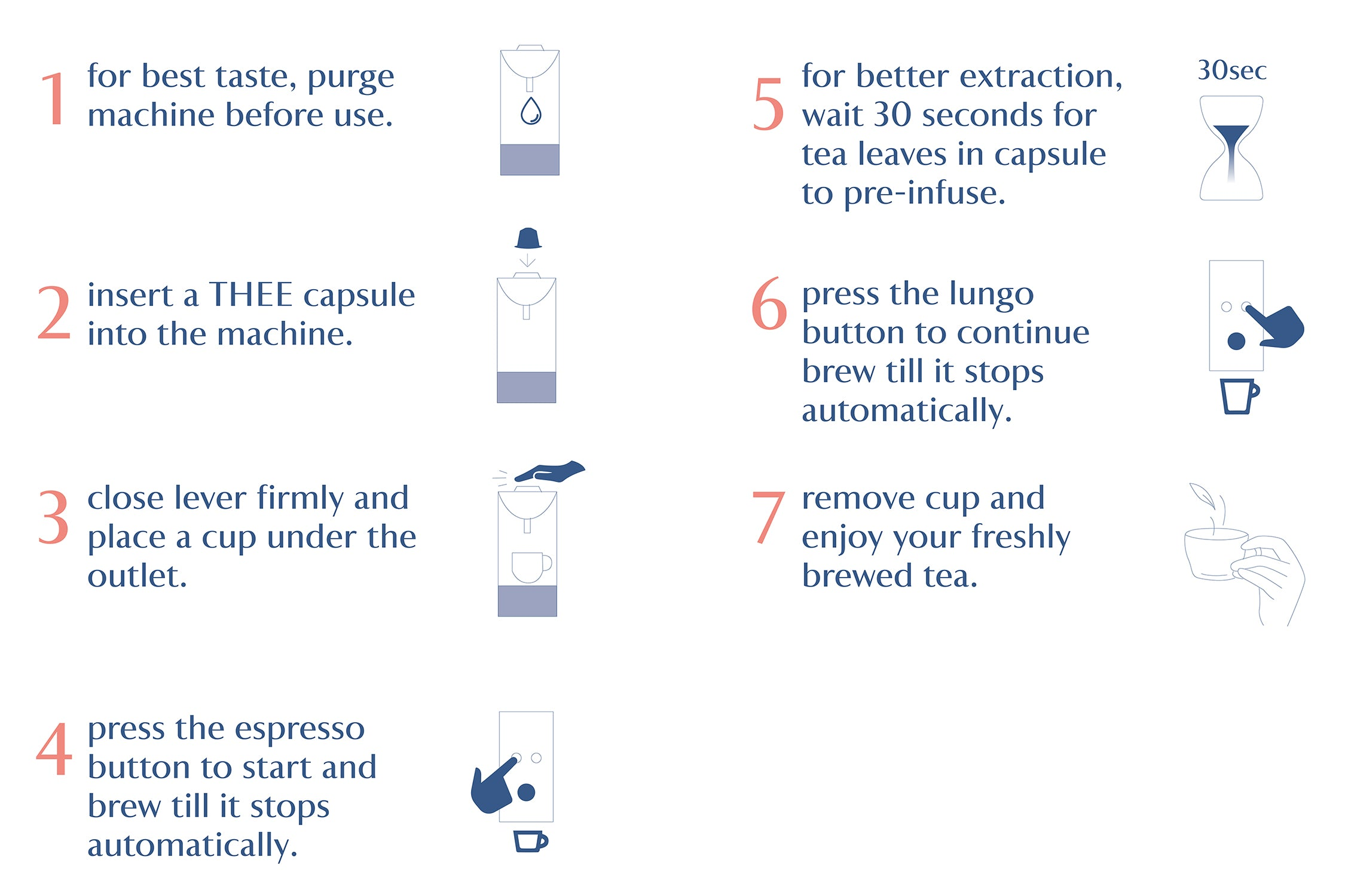 Brewing Instructions | Thee Nespresso® Compatible Tea Capsules