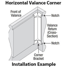 Load image into Gallery viewer, Horizontal Valance Corner 07