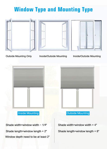 how to measure the cellular blinds