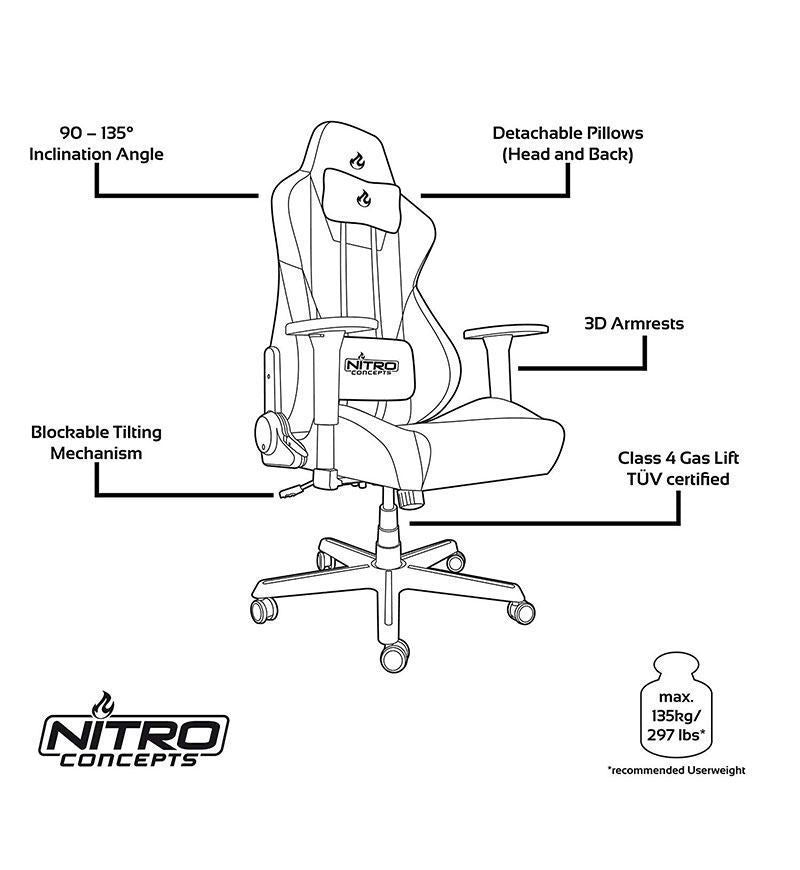 Nitro Concepts S300 Fabric Chair - Nebula Purple