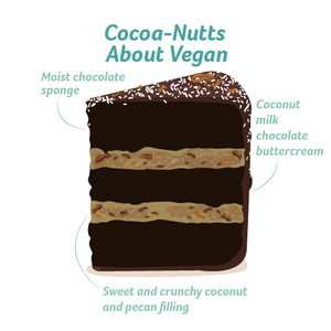 Cocoa-nuts About Vegan