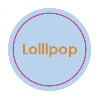 Skye Lollipop