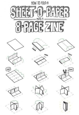 A4 zine tutorial