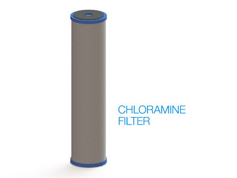 Chloramine Filter