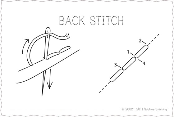 Embroidery How To Back Stitch Sublime Stitching