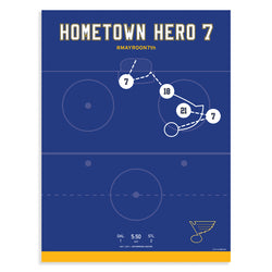 St. Louis Blues Hometown Hero Pat Maroon #7 Winning Play Poster | STL Authentics