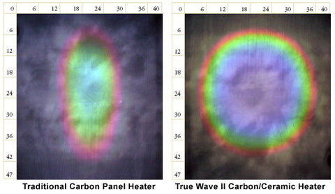 infrared_heater_comparison_large