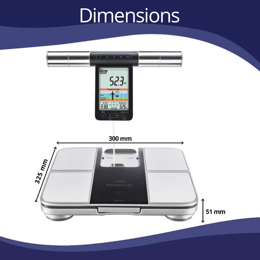 Body Fat Monitor BMI HBF-701