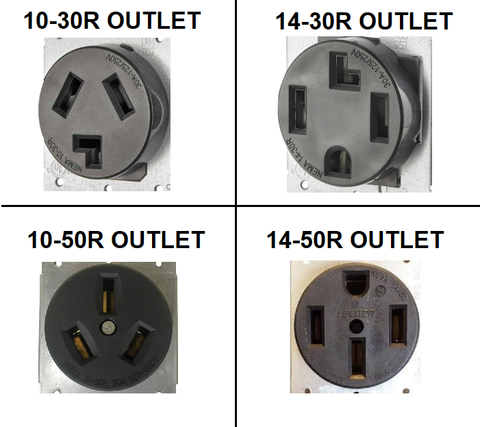North American Dryer and Stove Outlets to plug your PestPro bed bug heater into