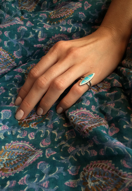 Flat Turquoise and Silver Inlay Ring