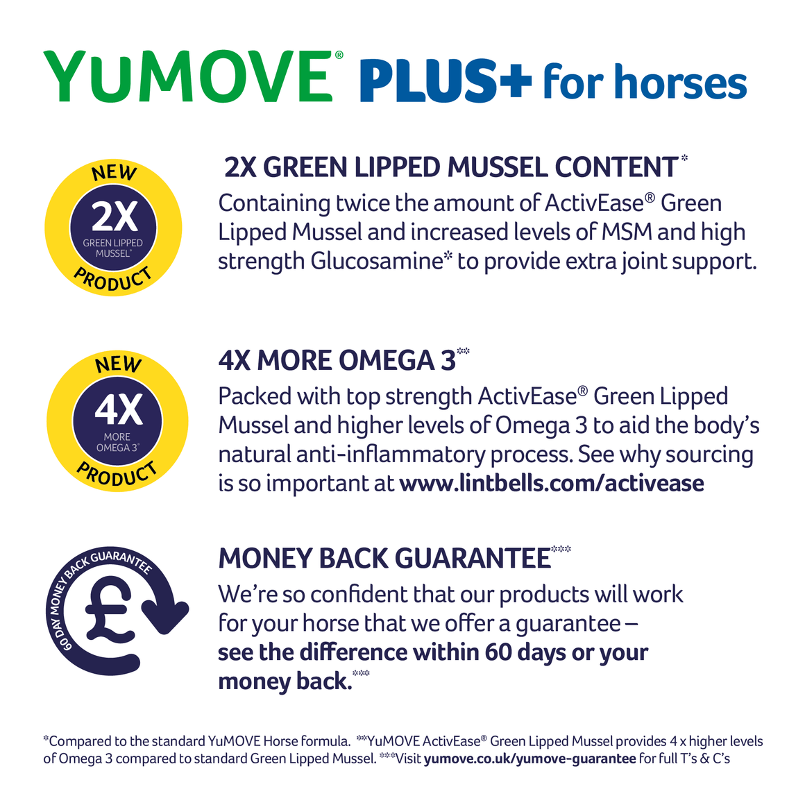 YuMOVE PLUS for Horses
