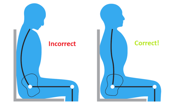 Seating & Positioning