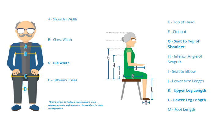 How to Measure for Properly Fitting Wheelchair Components