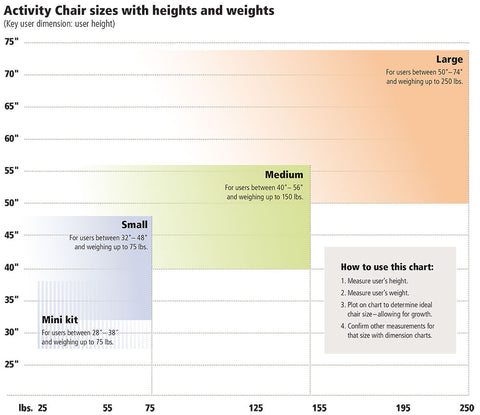 Activity Chair Sizing Chart