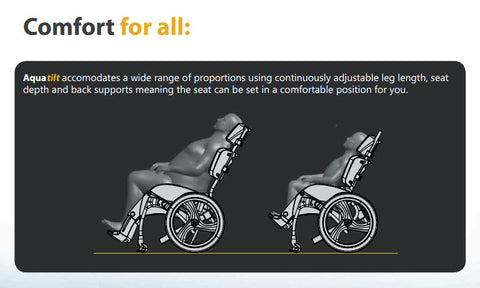 AquaTilt Pool Wheelchair for all user