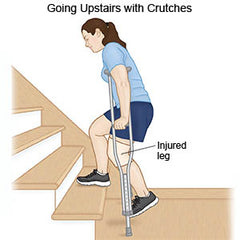 Crutch Instruction - Going Upstairs with crutches