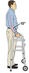 Fitting your walker