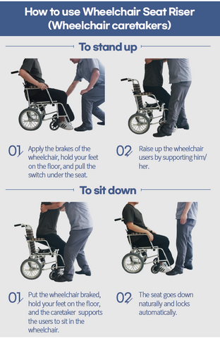 How to Use Wheelchair Seat Riser (Wheelchair Caretakers)