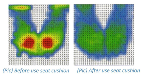 Pressure Mapping before and after used