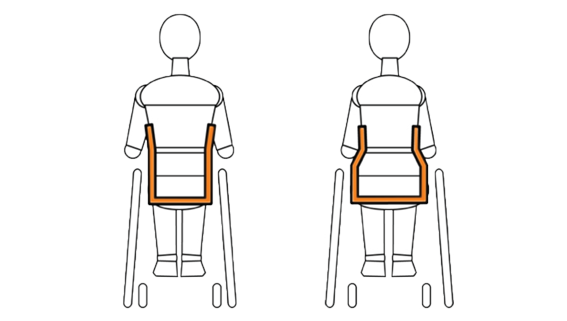 Wheelchair seating and positioning ergonomics