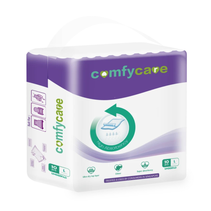 ComfyCare Underpad Large