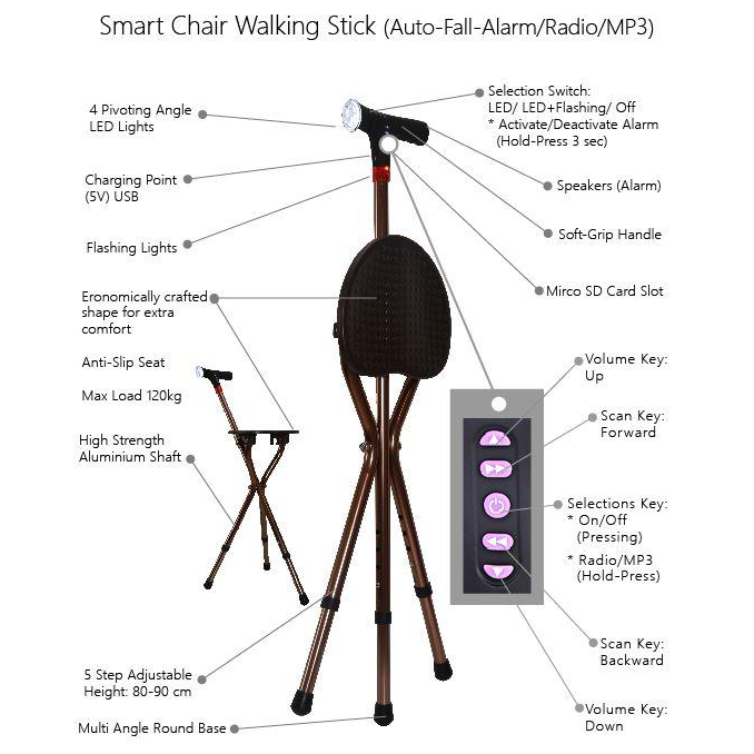 Smart Chair Walking Stick (MP3 Handle With Radio & Auto Fall Alarm)