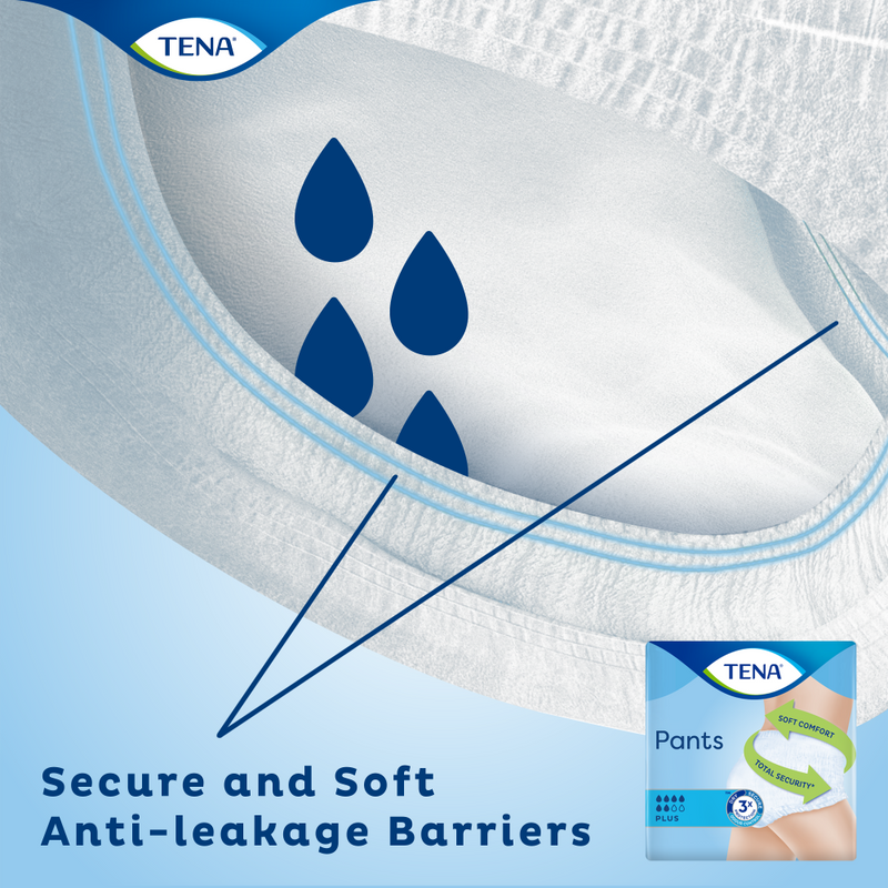 Tena Pants anti leakage barriers