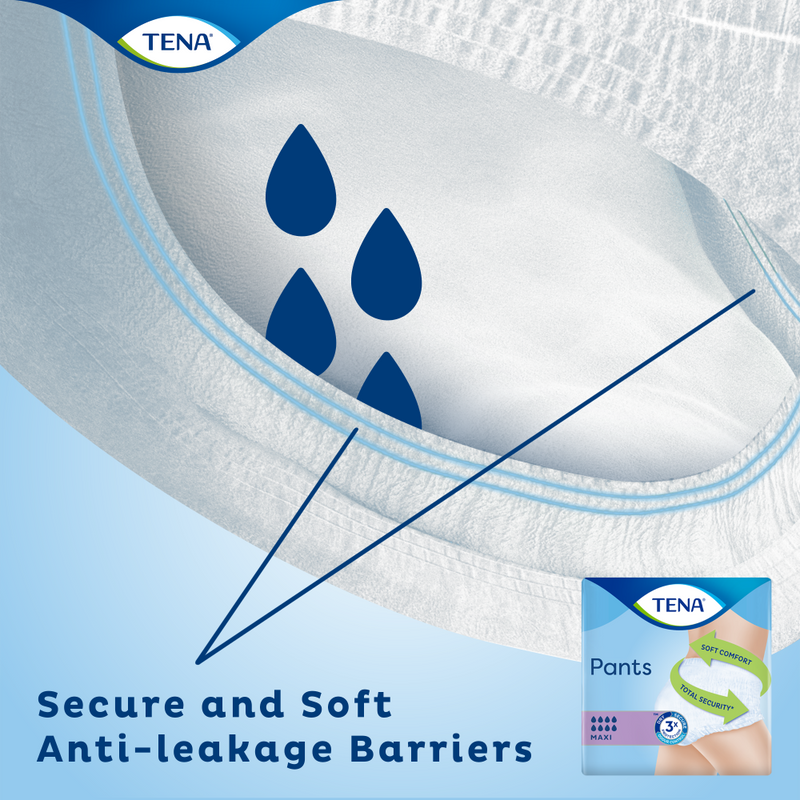Tena Pants Maxi anti leakage barriers