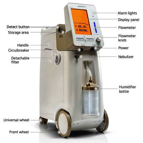 Yuwell Oxygen Concentrator 5LPM functions