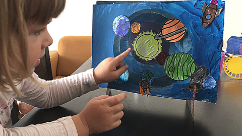 How to Make a 3D Solar System Project for Science Fair or School