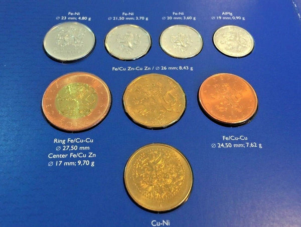 2004 Czech Republic Complete Official Set 8 Coins in perfect condition