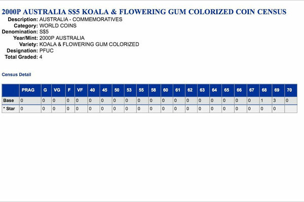 Australia 2000 Silver Colorized 5 $ Olympic Koala Bear Flowering Gum NGC PF69