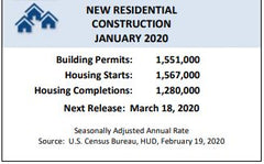 MONTHLY NEW RESIDENTIAL CONSTRUCTION, JANUARY 2020
