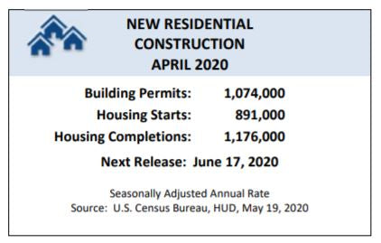 FOR RELEASE AT 8:30 AM EDT, TUESDAY, MAY 19, 2020 MONTHLY NEW RESIDENTIAL CONSTRUCTION, APRIL 2020
