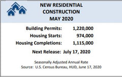 FOR RELEASE AT 8:30 AM EDT, WEDNESDAY, JUNE 17, 2020 MONTHLY NEW RESIDENTIAL CONSTRUCTION, MAY 2020